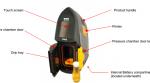 美國派克Parker液壓分析器,派克Parke液壓分析器型號