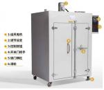 大型工业烤箱带定时器 多功能烤箱生产厂家