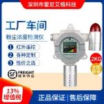 在线式工业防爆粉尘浓度检测仪 PM2.5PM10颗粒物在线监
