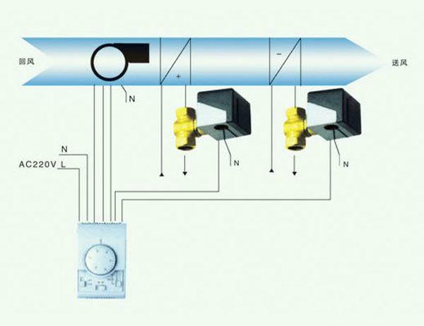 西南manbetx官方网站登录牌QARON系列风机盘管控制(二管式 冷/热水合用)