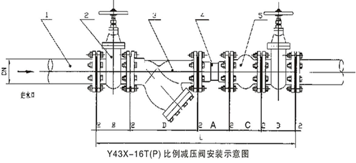 应清洗减压阀和过滤器; 12,如安装在消防系统中,该减压阀出口端应设置图片