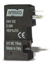 AMISCO线圈