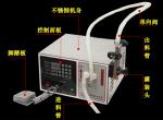 GFK-1700白酒食用油洗衣液膏体液体定量分装机