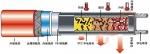 25ZWK2-PF46中温防腐型炼油管道保温重庆电伴热带