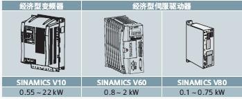 西门子V60