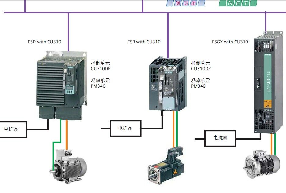 上海来栗自动化设备有限公司 汪子飞 15721322698 电话021-60512630 注意事项 工程 执行器的电气连接必须符合当地相关规定。 必须始终遵守专为人身和财产安全设计的安全规定和限制! 必须遵守所允许的温度限制。如果阀体的温度低于80,执行器的连接电缆可能与热阀体接触。 执行器具有可集成的辅助开关。辅助开关不能安装到其他类型的执行器上。 维护 执行器无需维护。 在工厂执行维护操作时,必须注意以下事项: 关闭电源 如果需要,从端子断开电气连接 调试执行器前必须先正确安装阀门! 禁止维修SSB