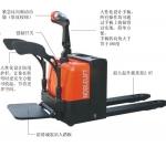 諾力全電動搬運車 LPT20型號報價 踏板式電動托盤叉車