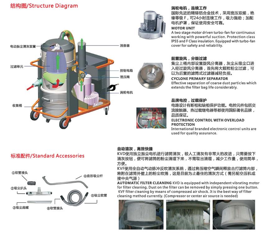 KVD-40 重工型工业吸尘器