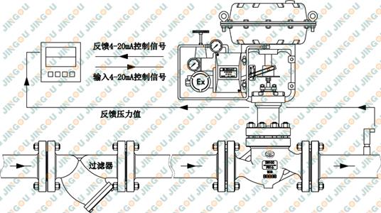 气动压力调节阀 (控制原理图)图片