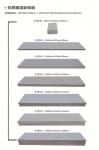水泥聚苯顆粒夾芯板 輕質復合隔斷墻專業供應復合防火墻板