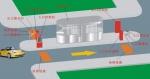 南宁停车场管理系统设备,红昌远距离读卡设备