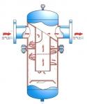 QX旋风式汽水分离器