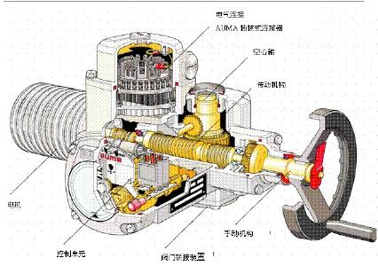 奥玛电动执行机构,auma电动执行器图片