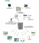 杭州集力 医用IT隔离电源系统及医疗场所供电解决方案