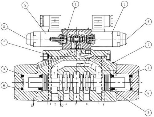 液壓對中的電液換向閥結構圖