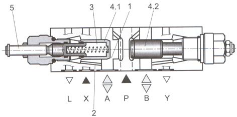 结构图:      功能说明:      z2fs22叠加双单向节流阀,通过