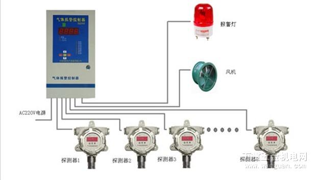 产品详情-一主机连接多个探头报警器15918068863