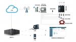和远智能电当家-智慧用电安全管理系统全国招商代理