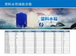 10吨塑料水箱优质厂家生产